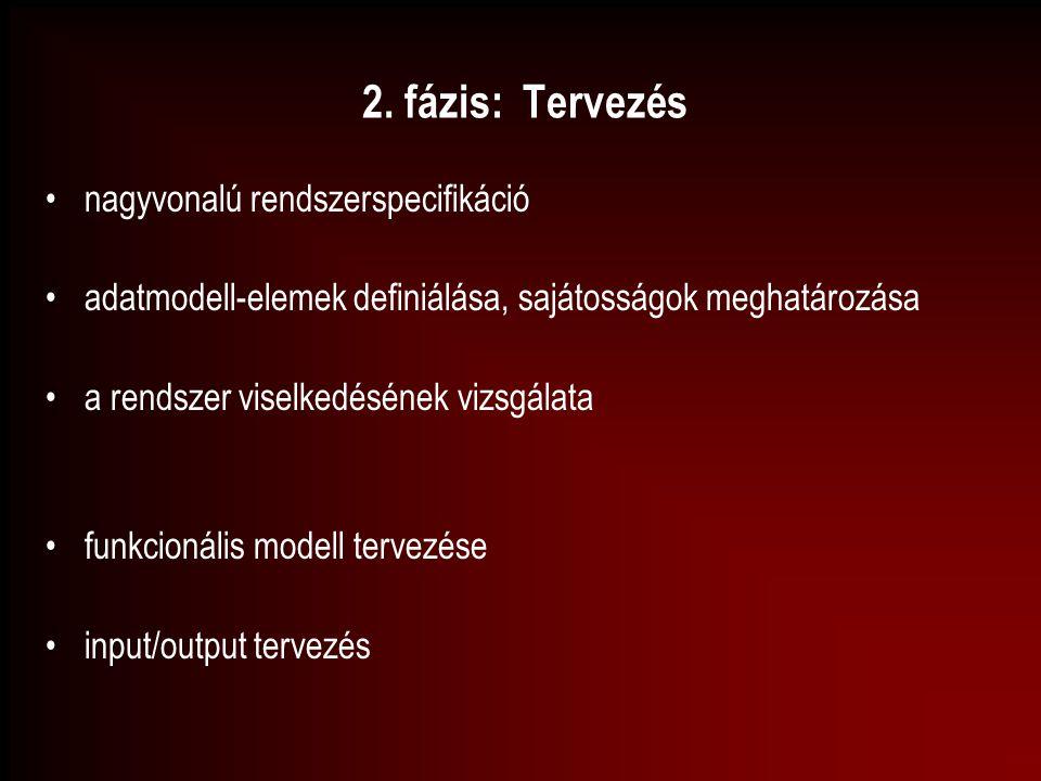 2. fázis: Tervezés nagyvonalú rendszerspecifikáció adatmodell-elemek definiálása, sajátosságok meghatározása a rendszer viselkedésének vizsgálata funk