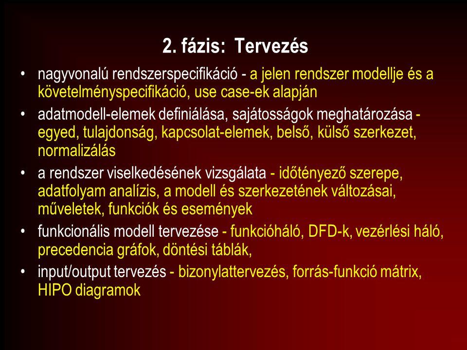 2. fázis: Tervezés nagyvonalú rendszerspecifikáció - a jelen rendszer modellje és a követelményspecifikáció, use case-ek alapján adatmodell-elemek def