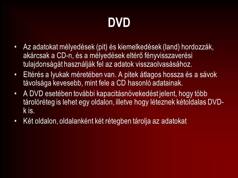 DVD Az adatokat mélyedések (pit) és kiemelkedések (land) hordozzák, akárcsak a CD-n, és a mélyedések eltérő fényvisszaverési tulajdonságát használják