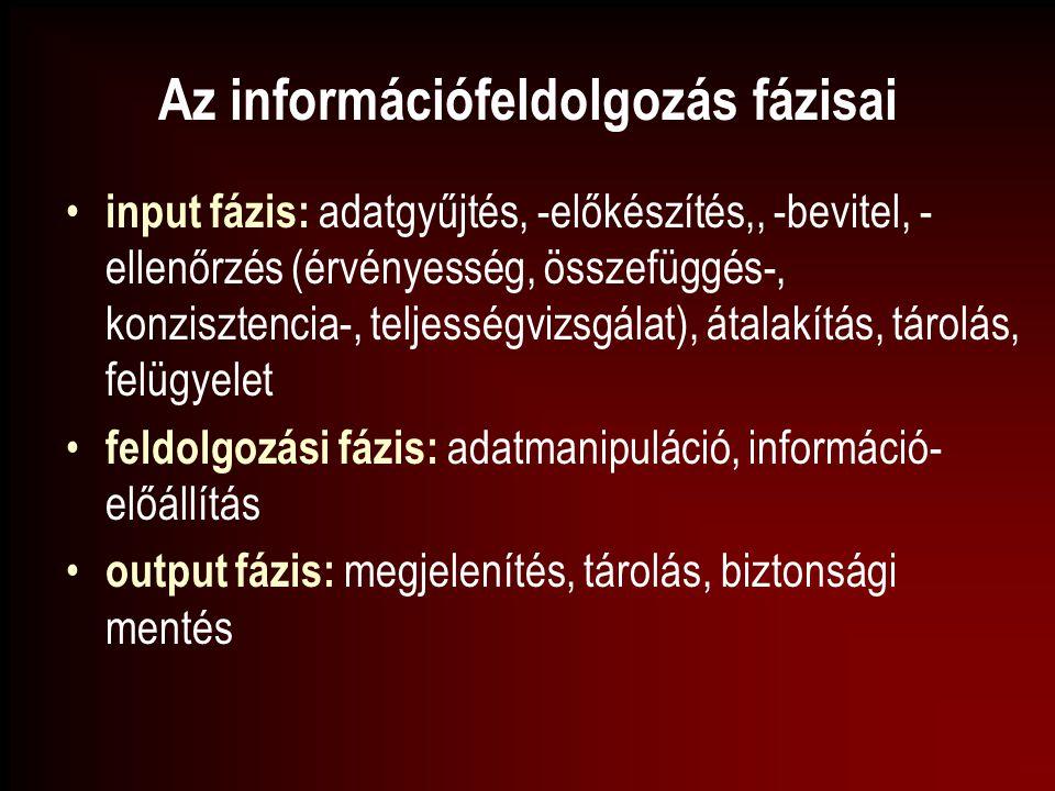 Az információfeldolgozás fázisai input fázis: adatgyűjtés, -előkészítés,, -bevitel, - ellenőrzés (érvényesség, összefüggés-, konzisztencia-, teljesség