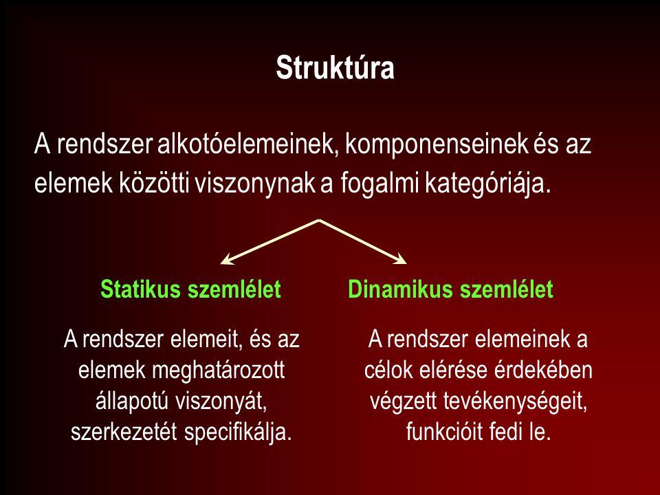 Struktúra A rendszer alkotóelemeinek, komponenseinek és az elemek közötti viszonynak a fogalmi kategóriája. Statikus szemléletDinamikus szemlélet A re