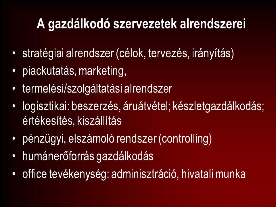 A gazdálkodó szervezetek alrendszerei stratégiai alrendszer (célok, tervezés, irányítás) piackutatás, marketing, termelési/szolgáltatási alrendszer lo