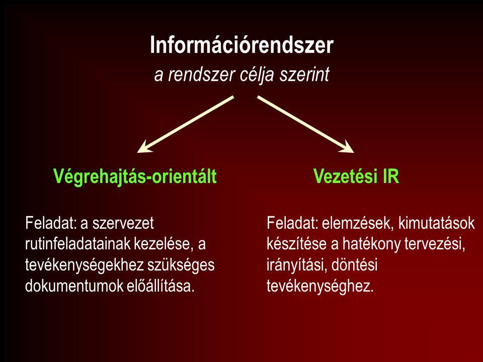 Információrendszer a rendszer célja szerint Végrehajtás-orientáltVezetési IR Feladat: a szervezet rutinfeladatainak kezelése, a tevékenységekhez szüks