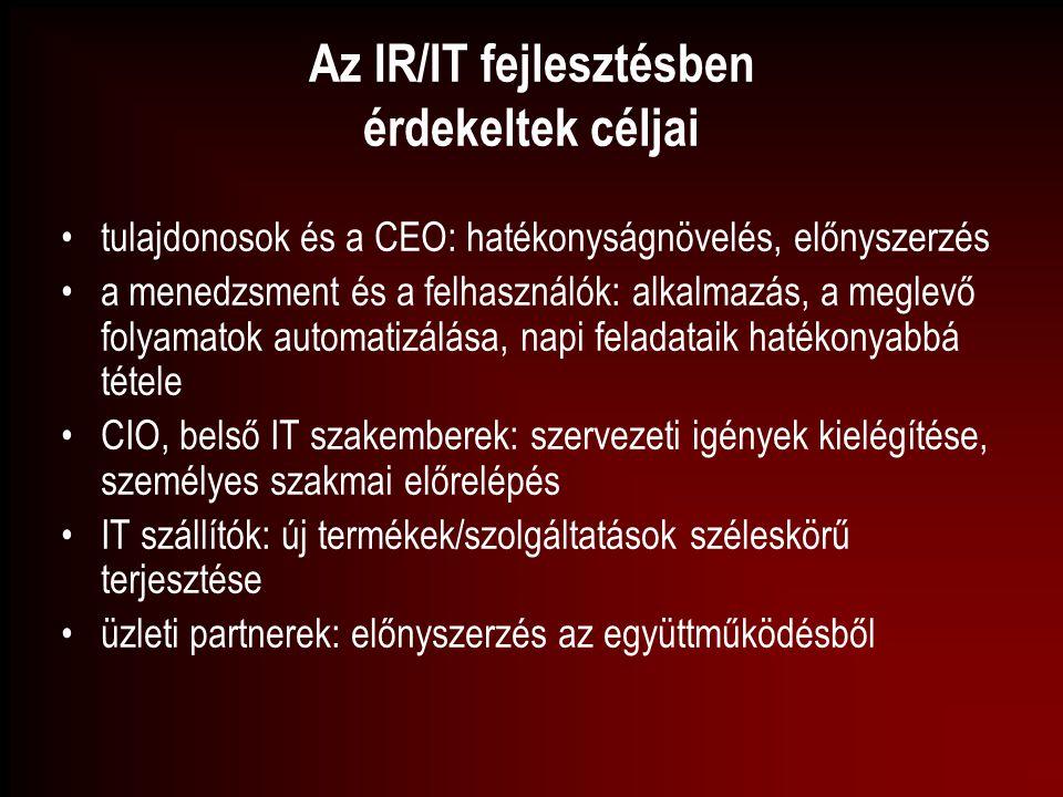 Az IR/IT fejlesztésben érdekeltek céljai tulajdonosok és a CEO: hatékonyságnövelés, előnyszerzés a menedzsment és a felhasználók: alkalmazás, a meglev