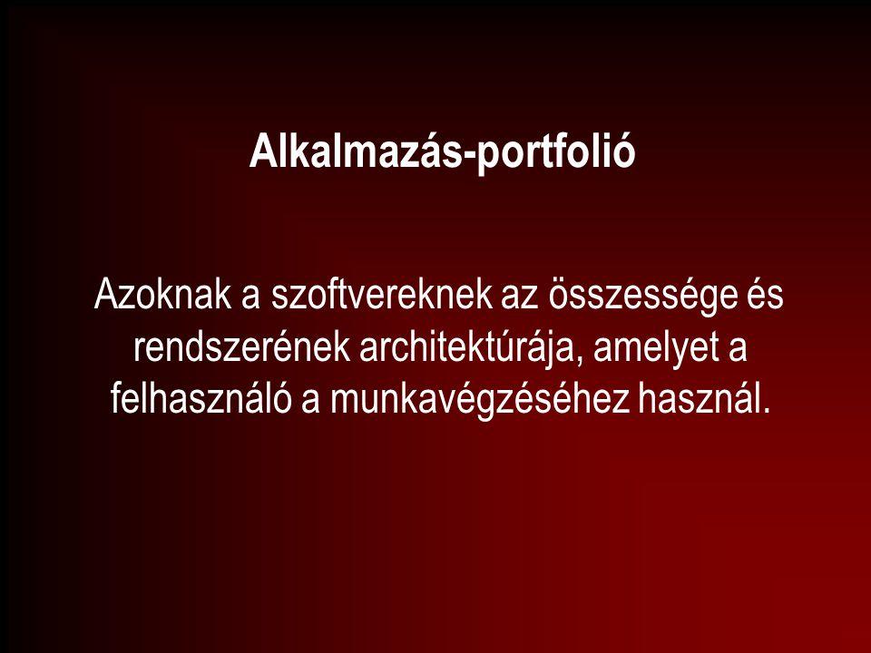 Alkalmazás-portfolió Azoknak a szoftvereknek az összessége és rendszerének architektúrája, amelyet a felhasználó a munkavégzéséhez használ.