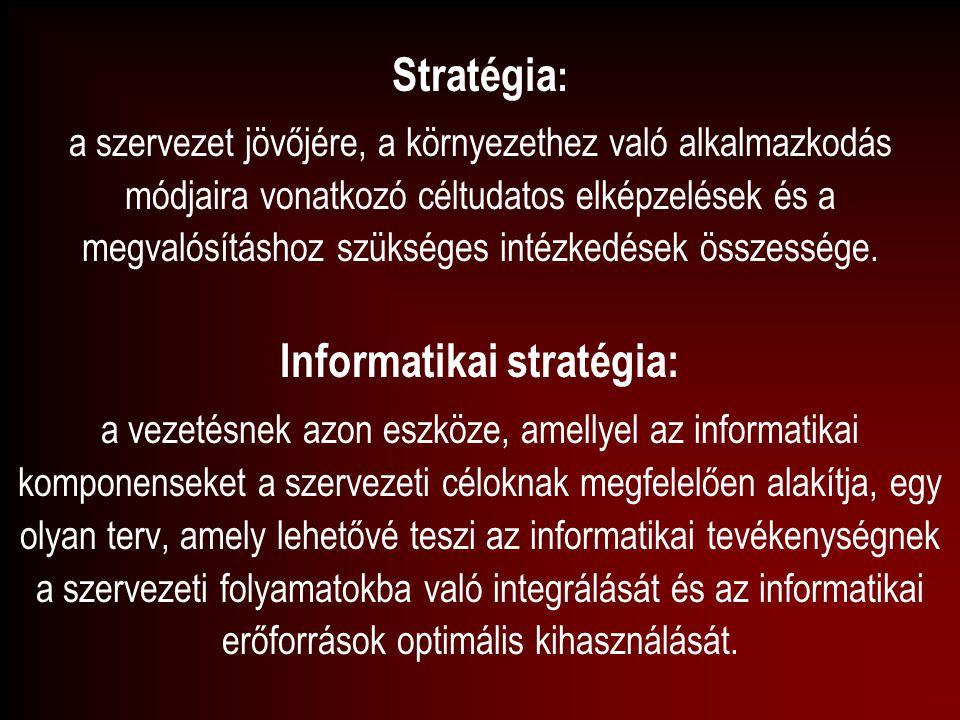 Stratégia : a szervezet jövőjére, a környezethez való alkalmazkodás módjaira vonatkozó céltudatos elképzelések és a megvalósításhoz szükséges intézked