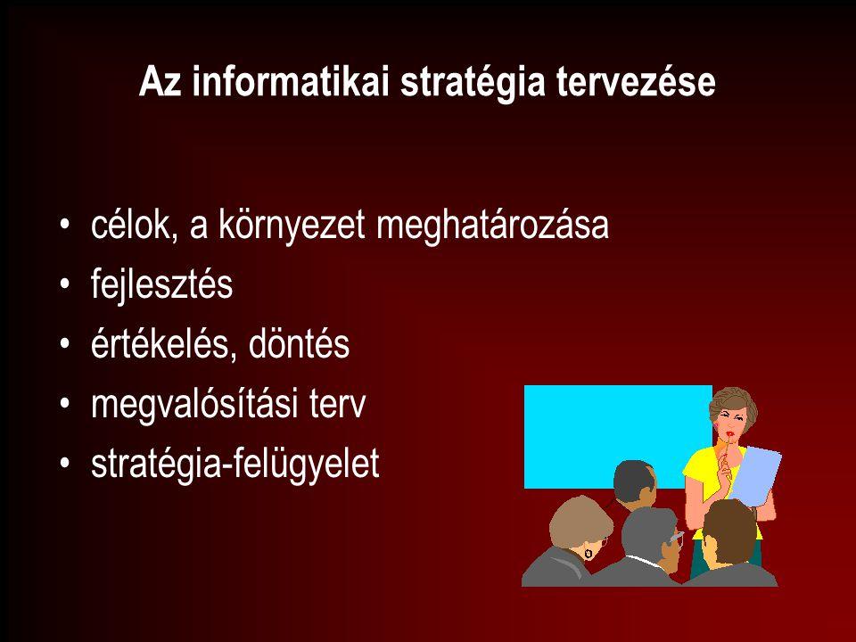 Az informatikai stratégia tervezése célok, a környezet meghatározása fejlesztés értékelés, döntés megvalósítási terv stratégia-felügyelet