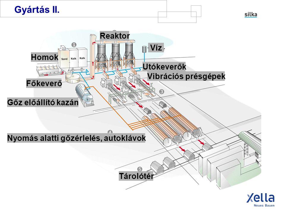 """Xella – SILKA mészhomok termékek A mészhomok termékek választéka: V120 VF120 HM, HML KS XL-REKS XL-PE S M L- Magyarországon a kisméretű és a falazóblokk - az """"S és """"M kategóriába tartozó SILKA termékek gyártását kezdtük meg."""