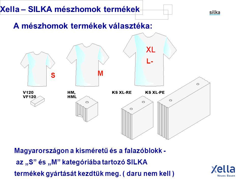 Hőtechnika – SILKA Követelmény 2006.09.01.-től: u  0,45 W/m2K