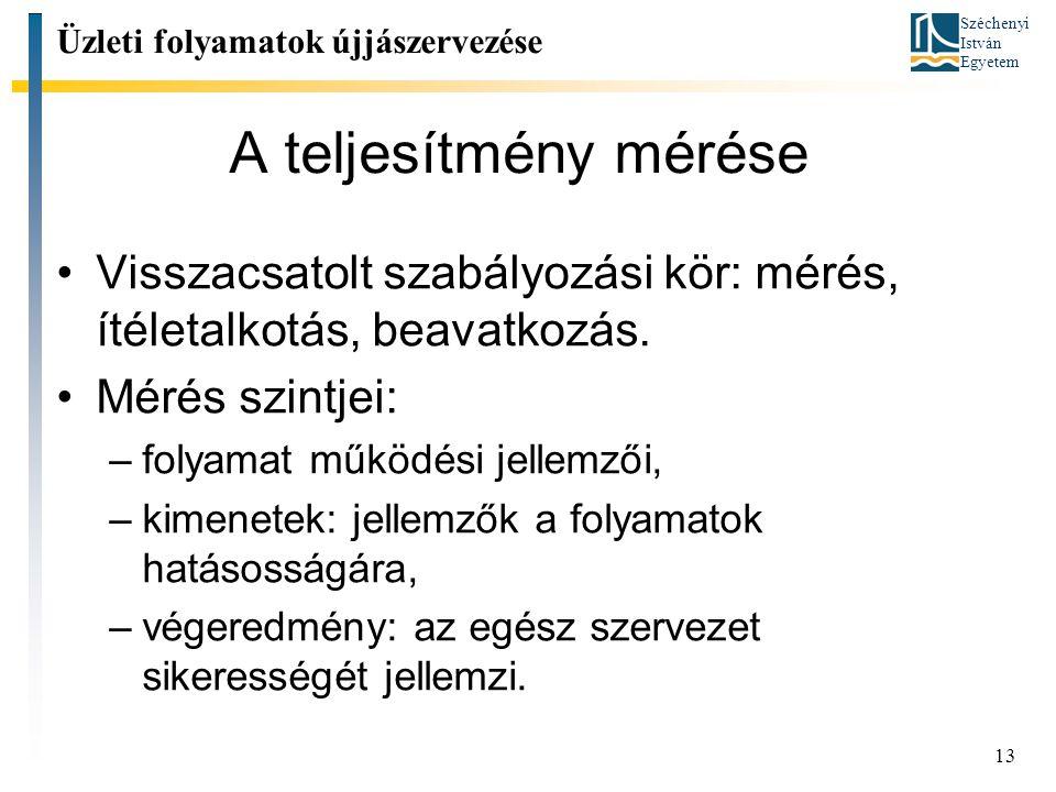 Széchenyi István Egyetem 13 A teljesítmény mérése Visszacsatolt szabályozási kör: mérés, ítéletalkotás, beavatkozás.