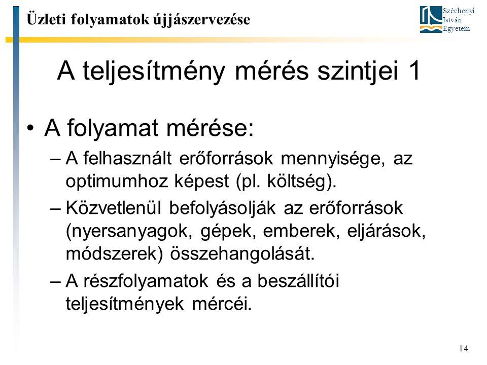 Széchenyi István Egyetem 14 A teljesítmény mérés szintjei 1 A folyamat mérése: –A felhasznált erőforrások mennyisége, az optimumhoz képest (pl.