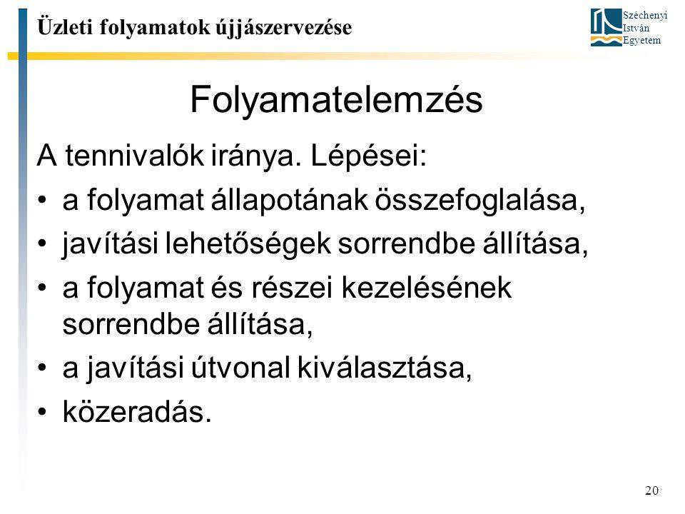 Széchenyi István Egyetem 20 Folyamatelemzés A tennivalók iránya.