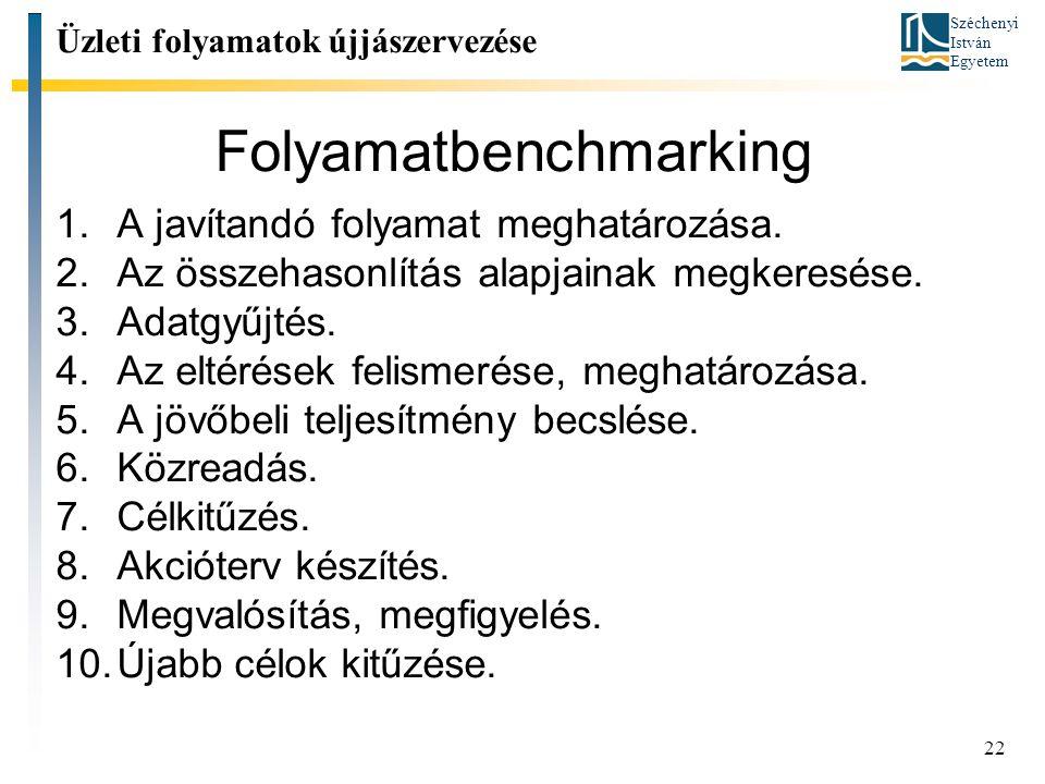 Széchenyi István Egyetem 22 Folyamatbenchmarking 1.A javítandó folyamat meghatározása.