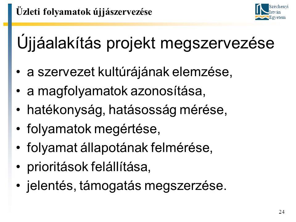 Széchenyi István Egyetem 24 Újjáalakítás projekt megszervezése Üzleti folyamatok újjászervezése a szervezet kultúrájának elemzése, a magfolyamatok azonosítása, hatékonyság, hatásosság mérése, folyamatok megértése, folyamat állapotának felmérése, prioritások felállítása, jelentés, támogatás megszerzése.