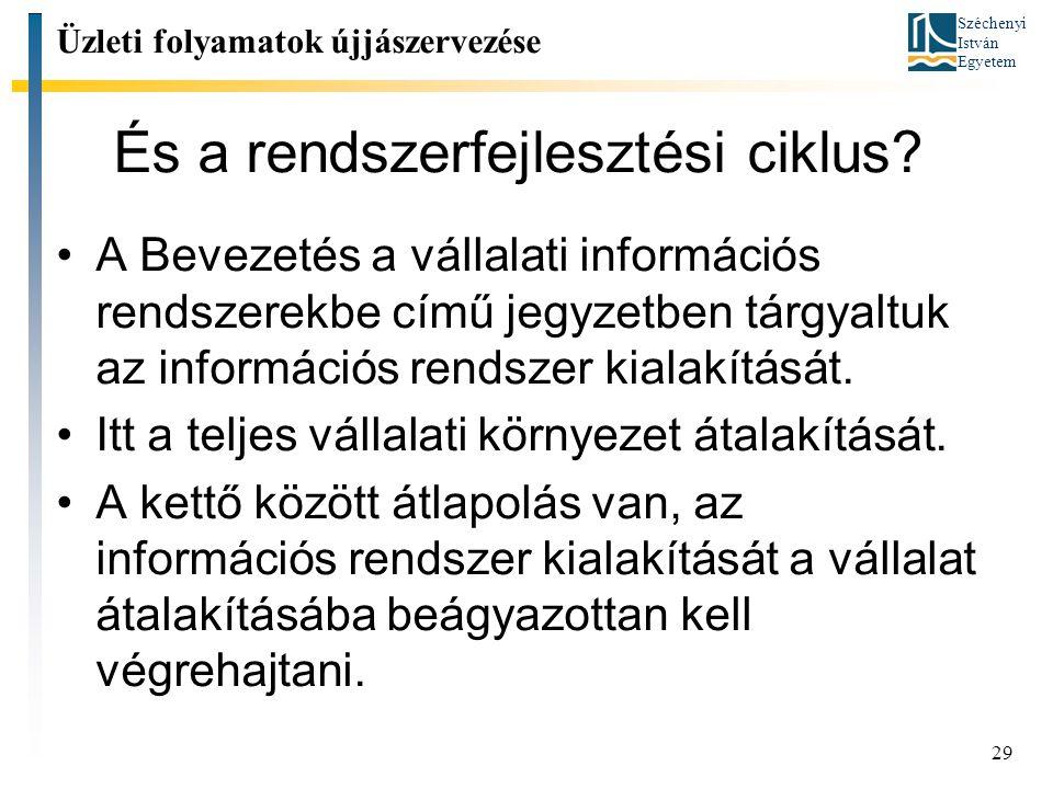Széchenyi István Egyetem 29 És a rendszerfejlesztési ciklus.