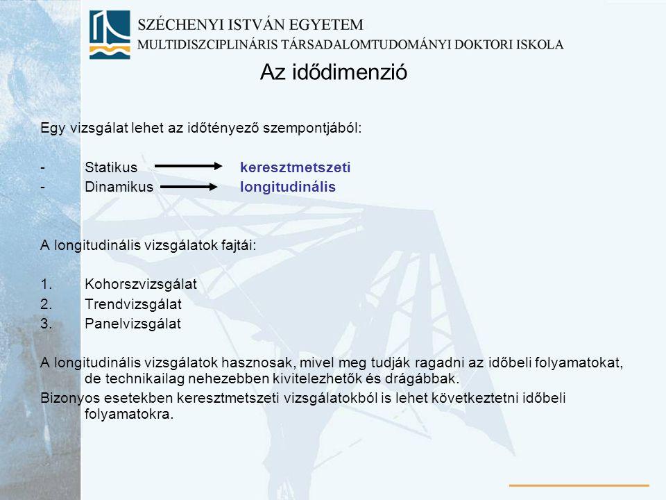 Az idődimenzió Egy vizsgálat lehet az időtényező szempontjából: -Statikus keresztmetszeti -Dinamikus longitudinális A longitudinális vizsgálatok fajtá