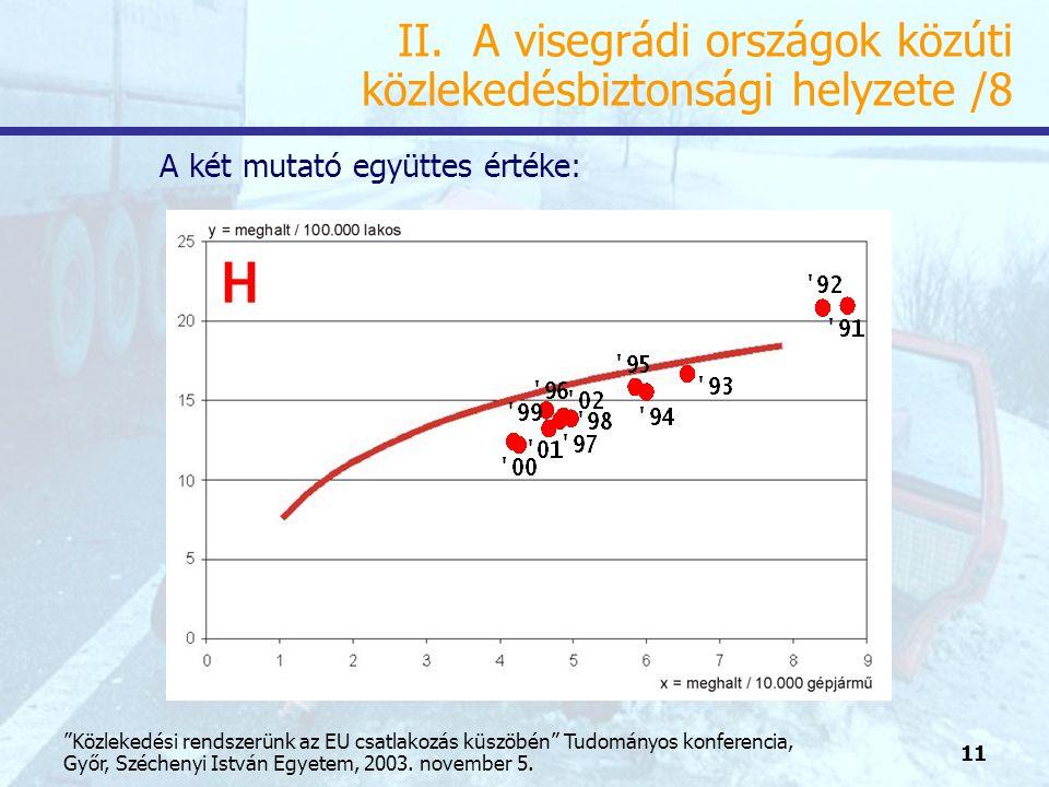 11 Közlekedési rendszerünk az EU csatlakozás küszöbén Tudományos konferencia, Győr, Széchenyi István Egyetem, 2003.
