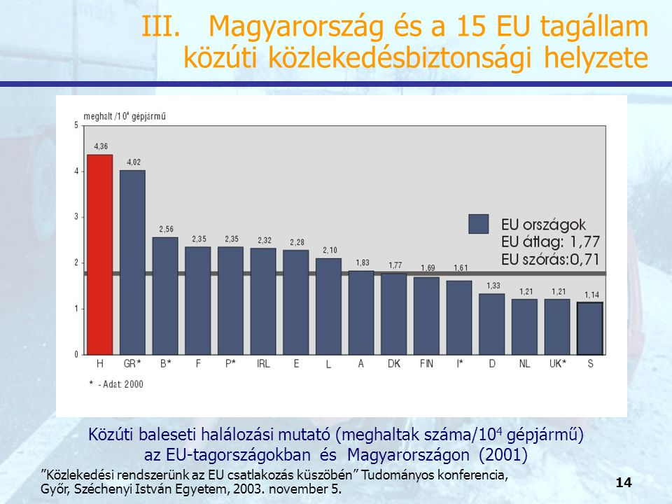 14 Közlekedési rendszerünk az EU csatlakozás küszöbén Tudományos konferencia, Győr, Széchenyi István Egyetem, 2003.