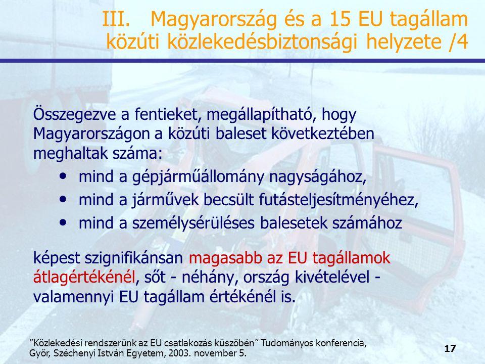 17 Közlekedési rendszerünk az EU csatlakozás küszöbén Tudományos konferencia, Győr, Széchenyi István Egyetem, 2003.