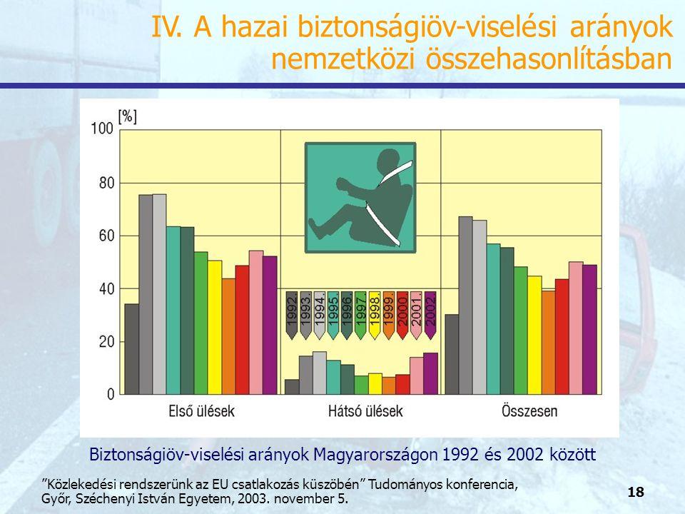18 Közlekedési rendszerünk az EU csatlakozás küszöbén Tudományos konferencia, Győr, Széchenyi István Egyetem, 2003.