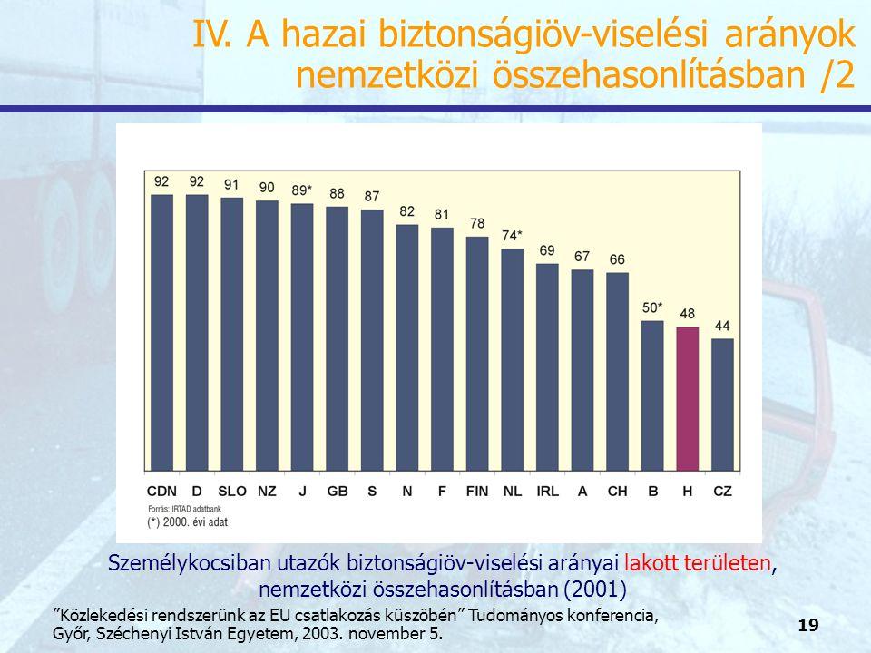 19 Közlekedési rendszerünk az EU csatlakozás küszöbén Tudományos konferencia, Győr, Széchenyi István Egyetem, 2003.