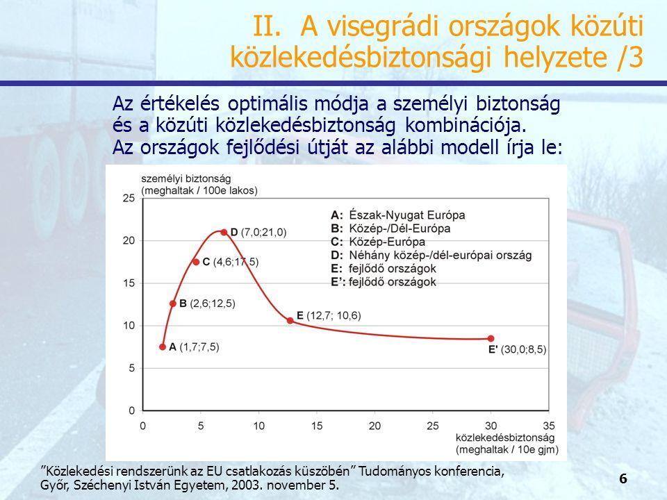 27 Közlekedési rendszerünk az EU csatlakozás küszöbén Tudományos konferencia, Győr, Széchenyi István Egyetem, 2003.