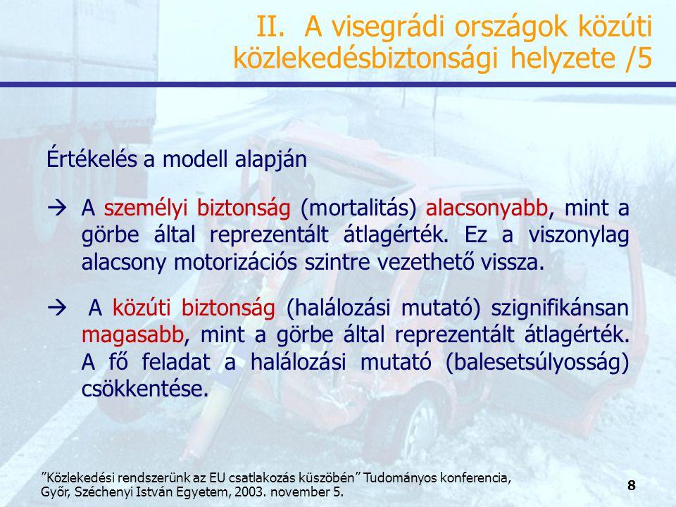 8 Közlekedési rendszerünk az EU csatlakozás küszöbén Tudományos konferencia, Győr, Széchenyi István Egyetem, 2003.