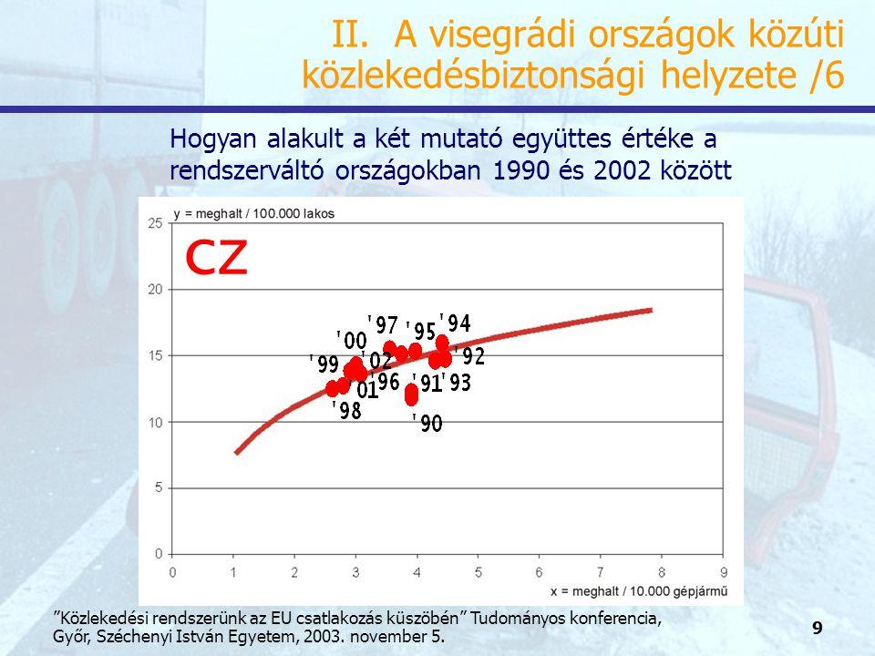 9 Közlekedési rendszerünk az EU csatlakozás küszöbén Tudományos konferencia, Győr, Széchenyi István Egyetem, 2003.