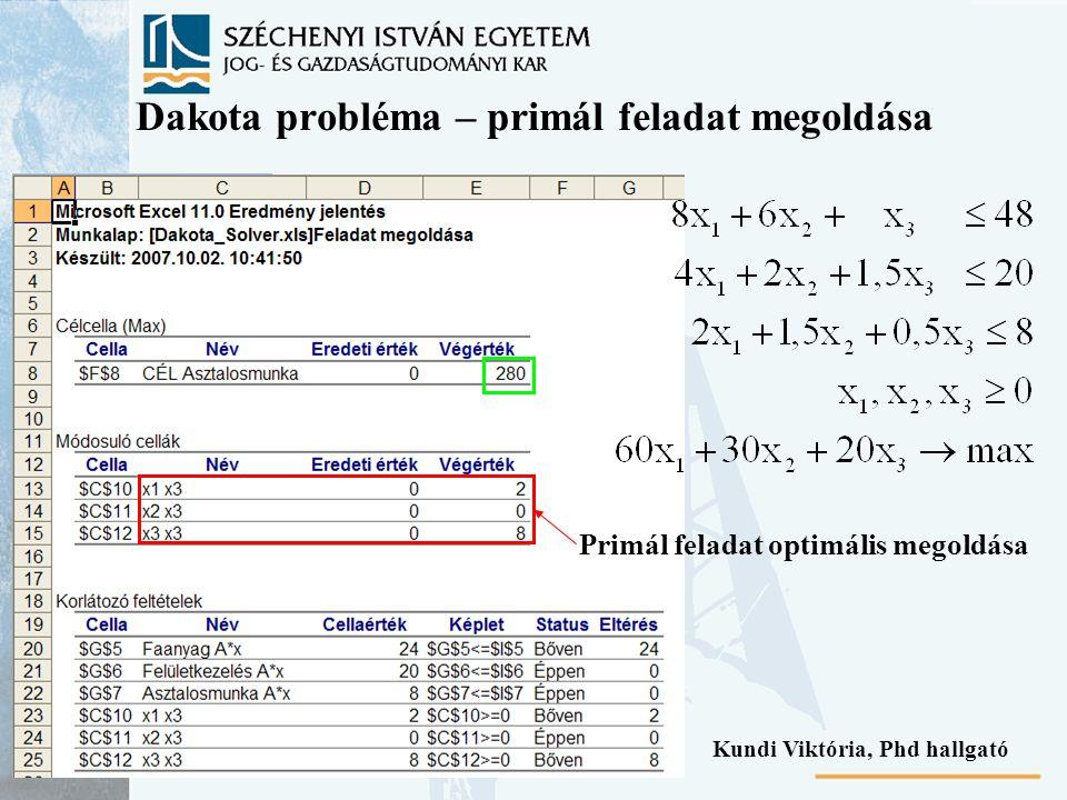 Dakota probléma – primál feladat megoldása Primál feladat optimális megoldása Kundi Viktória, Phd hallgató
