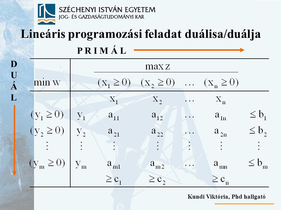 Lineáris programozási feladat duálisa/duálja P R I M Á L DUÁLDUÁL Kundi Viktória, Phd hallgató