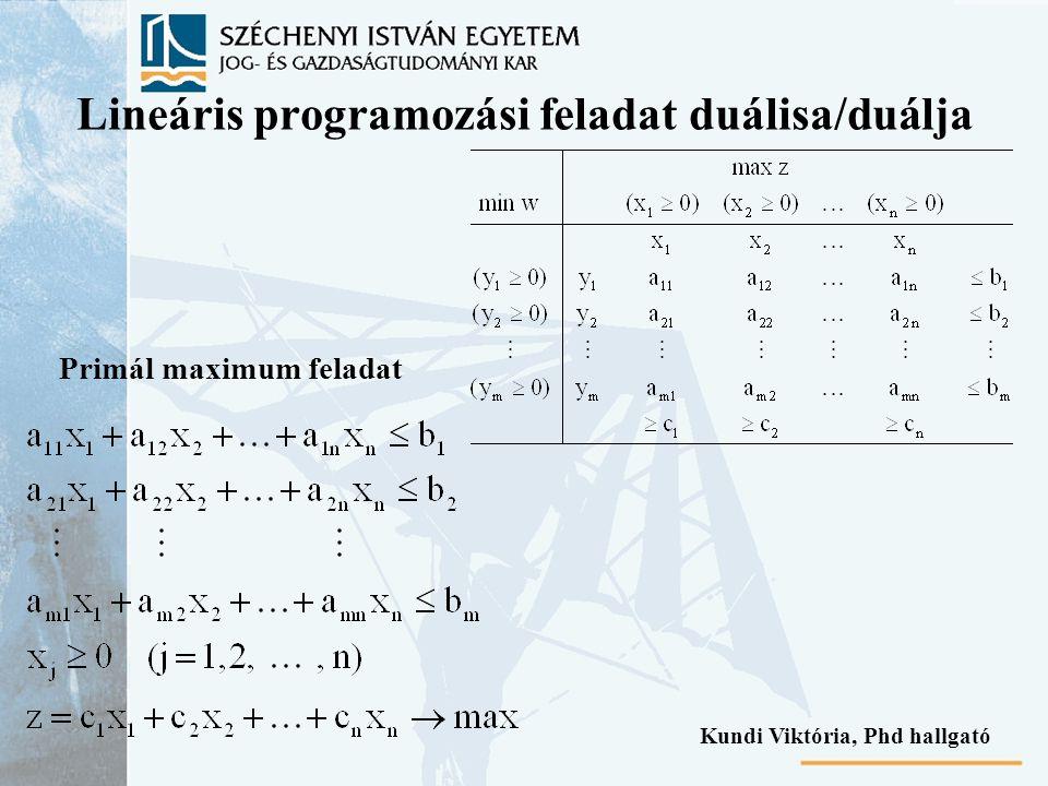 Lineáris programozási feladat duálisa/duálja Primál maximum feladat Kundi Viktória, Phd hallgató