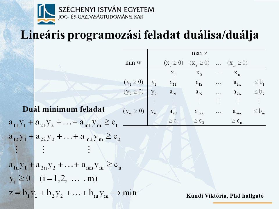 Lineáris programozási feladat duálisa/duálja Duál minimum feladat Kundi Viktória, Phd hallgató