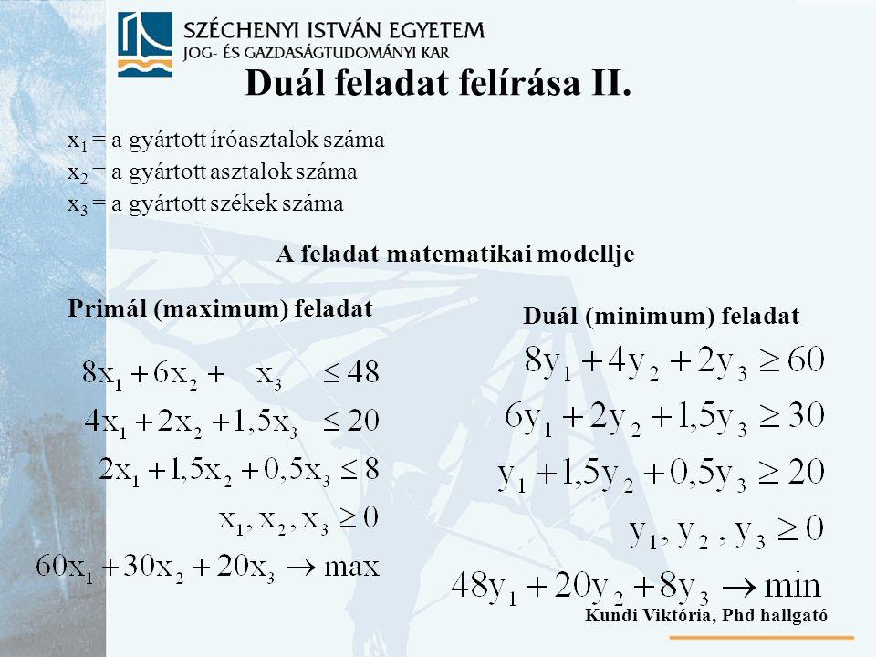 Duál feladat felírása II. x 1 = a gyártott íróasztalok száma x 2 = a gyártott asztalok száma x 3 = a gyártott székek száma A feladat matematikai model