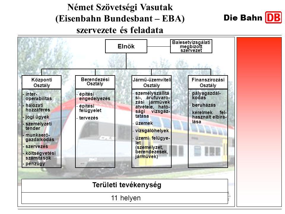 Die Bahn Német Szövetségi Vasutak (Eisenbahn Bundesbant – EBA) szervezete és feladata Központi Osztály Berendezési Osztály Jármű-üzemviteli Osztály Fi