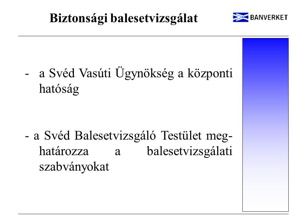 Biztonsági balesetvizsgálat -a Svéd Vasúti Ügynökség a központi hatóság - a Svéd Balesetvizsgáló Testület meg- határozza a balesetvizsgálati szabványo