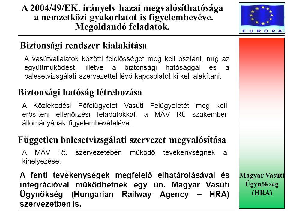 A 2004/49/EK. irányelv hazai megvalósíthatósága a nemzetközi gyakorlatot is figyelembevéve. Megoldandó feladatok. A vasútvállalatok közötti felelősség