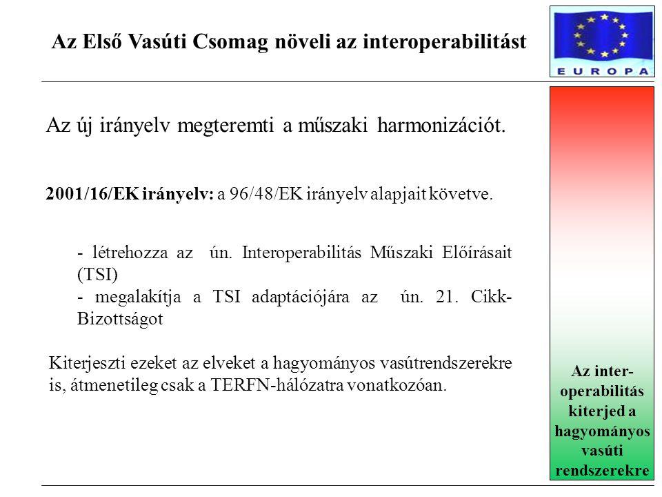 Az új irányelv megteremti a műszaki harmonizációt. Az Első Vasúti Csomag növeli az interoperabilitást 2001/16/EK irányelv: a 96/48/EK irányelv alapjai
