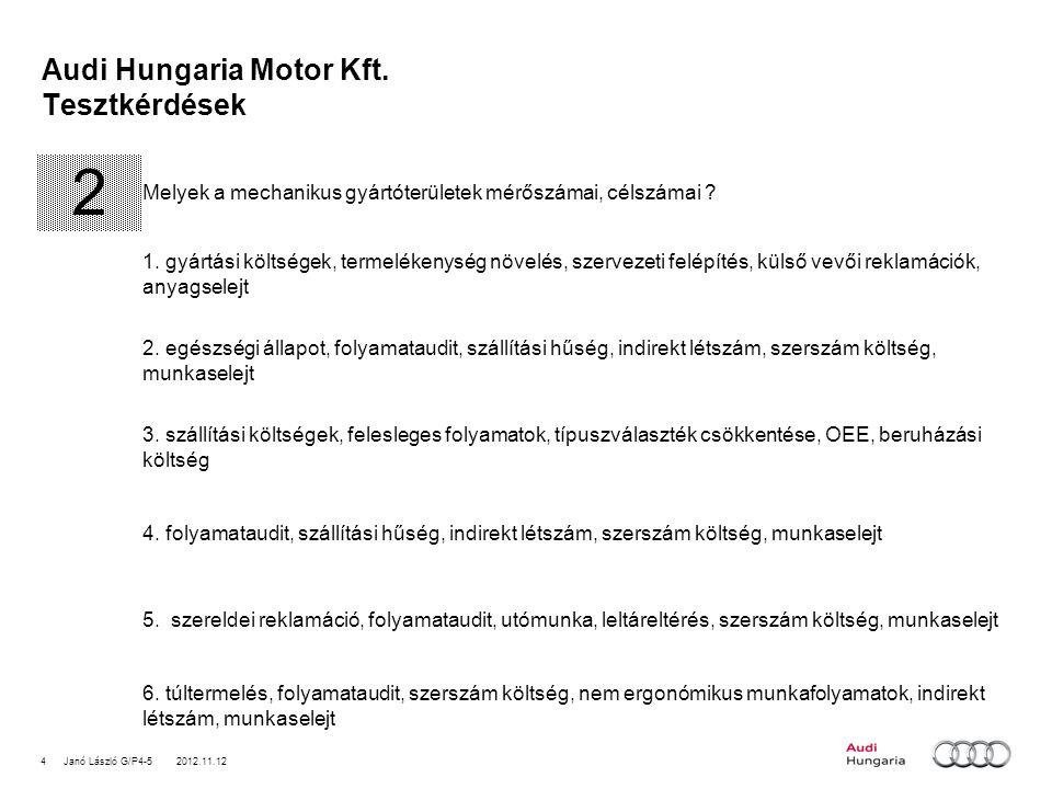 4Janó László G/P4-5 2012.11.12 Audi Hungaria Motor Kft.