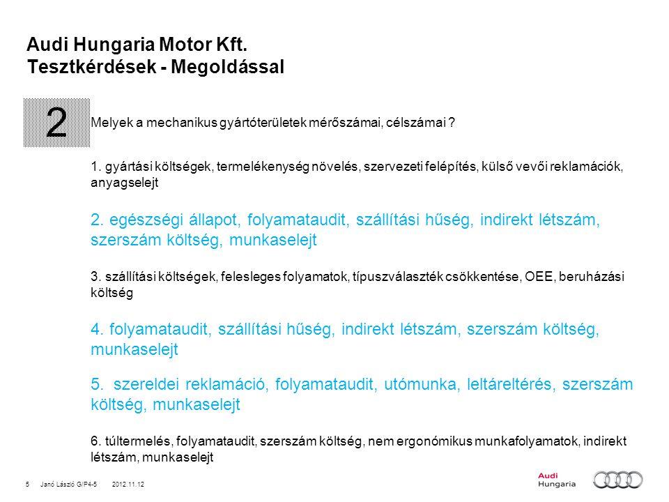 6Janó László G/P4-5 2012.11.12 Audi Hungaria Motor Kft.