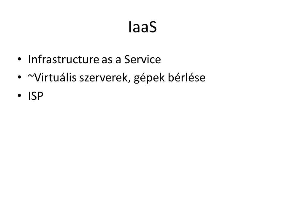 IaaS Infrastructure as a Service ~Virtuális szerverek, gépek bérlése ISP
