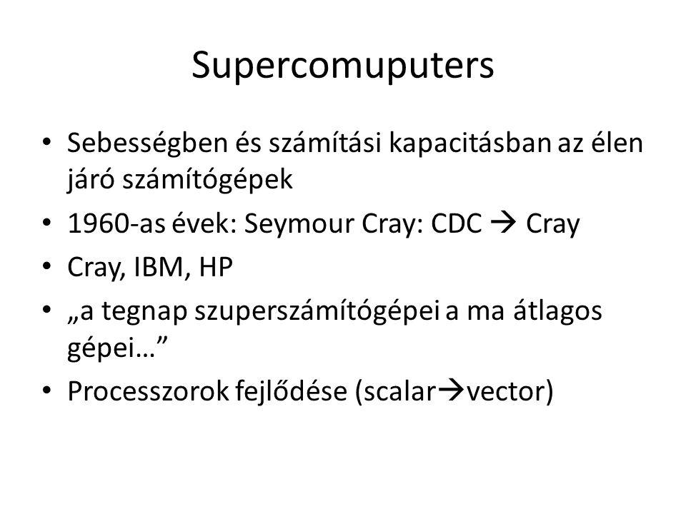 """Supercomuputers Sebességben és számítási kapacitásban az élen járó számítógépek 1960-as évek: Seymour Cray: CDC  Cray Cray, IBM, HP """"a tegnap szuperszámítógépei a ma átlagos gépei… Processzorok fejlődése (scalar  vector)"""