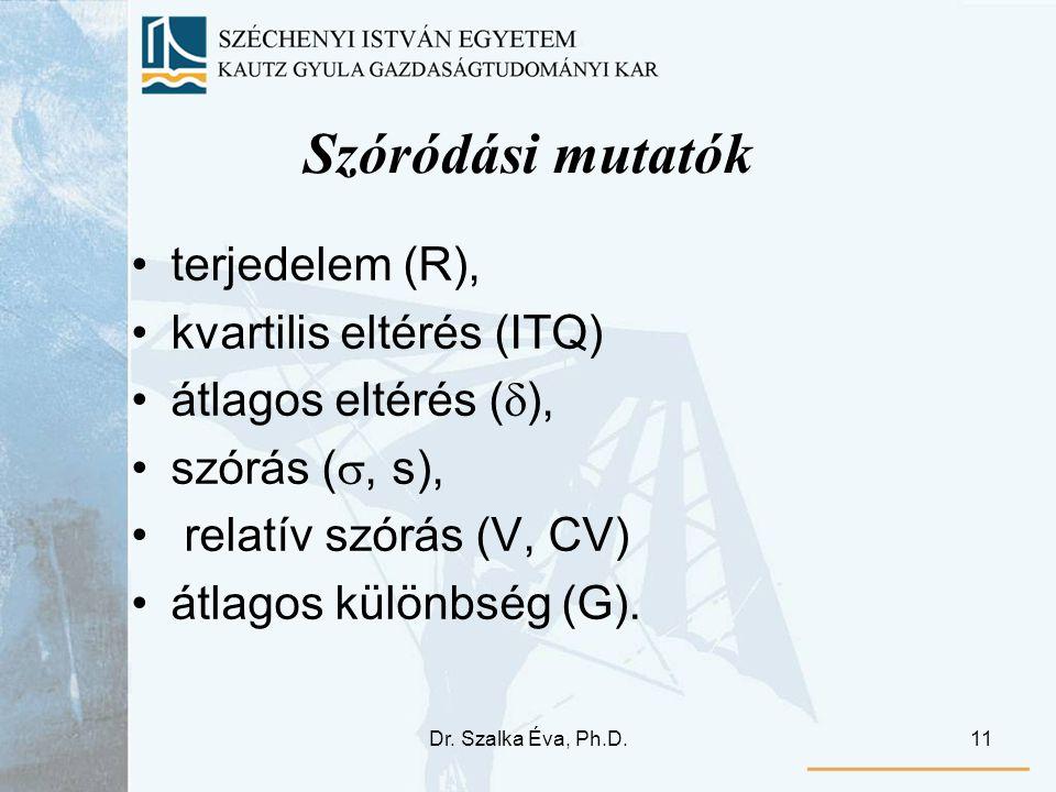 Dr. Szalka Éva, Ph.D.11 Szóródási mutatók terjedelem (R), kvartilis eltérés (ITQ) átlagos eltérés (  ), szórás ( , s), relatív szórás (V, CV) átlago