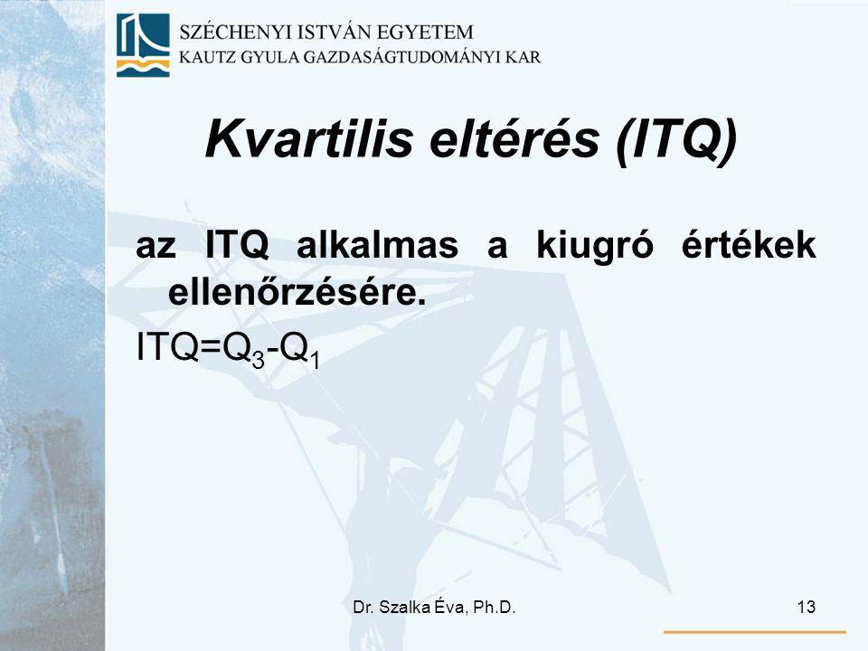 Dr. Szalka Éva, Ph.D.13 Kvartilis eltérés (ITQ) az ITQ alkalmas a kiugró értékek ellenőrzésére. ITQ=Q 3 -Q 1