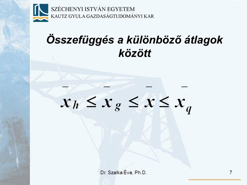 Dr.Szalka Éva, Ph.D.8 II.