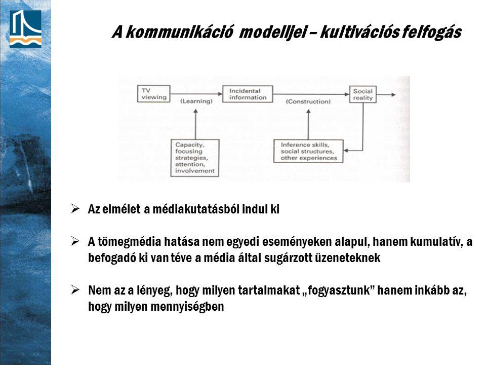 A kommunikáció modelljei – participációs felfogás  A kommunikáció nem elsősorban folyamat, hanem sokkal inkább állapot  Arra használjuk a kommunikációt, hogy felismerjük és megoldjuk a problémás helyzeteket  Ágensnek tekinthető minden olyan rendszer, amely problémamegoldásra képes  Kritikus különbség: az ágens pillanatnyi állapota és a kívánatos állapot közötti eltérés  A probléma akkor szűnik meg, ha nincs különbség az állapotok között, vagy az nem kritikus  A problémamegoldás minden esetben konkrét kell, hogy legyen, általános értelemben nem működik