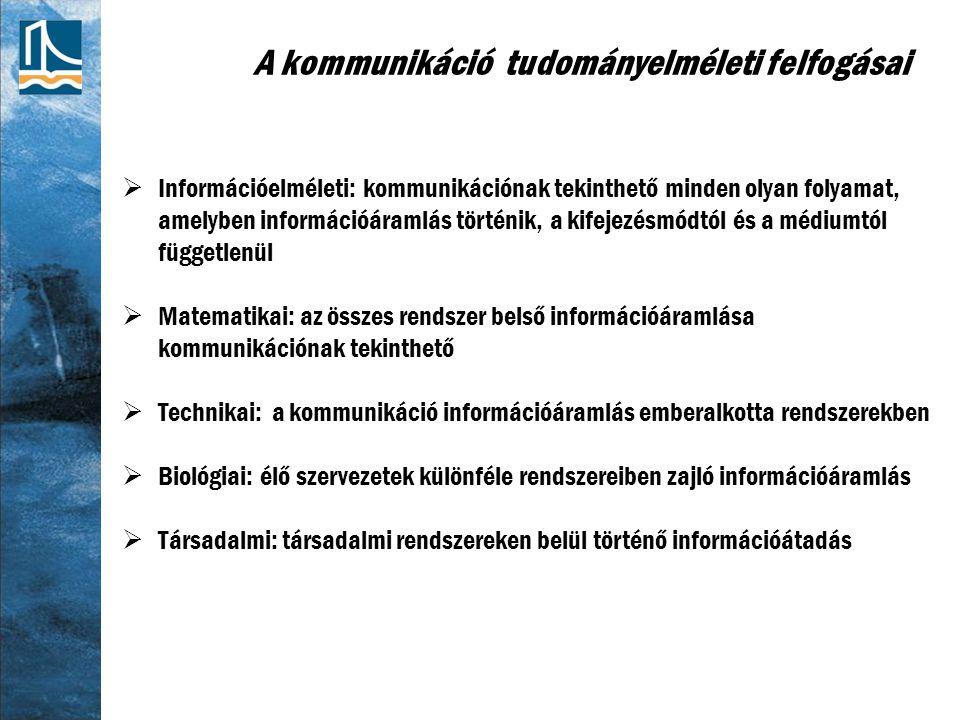 A kommunikáció tudományelméleti felfogásai  Információelméleti: kommunikációnak tekinthető minden olyan folyamat, amelyben információáramlás történik, a kifejezésmódtól és a médiumtól függetlenül  Matematikai: az összes rendszer belső információáramlása kommunikációnak tekinthető  Technikai: a kommunikáció információáramlás emberalkotta rendszerekben  Biológiai: élő szervezetek különféle rendszereiben zajló információáramlás  Társadalmi: társadalmi rendszereken belül történő információátadás