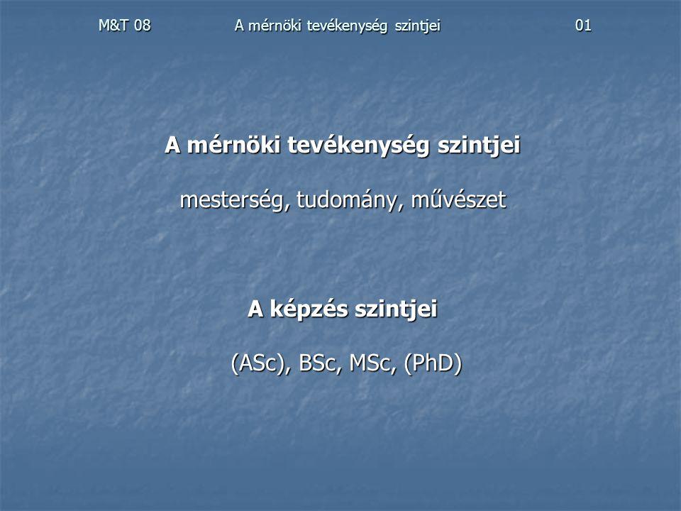 M&T 08 A mérnöki tevékenység szintjei 22 Szakmai sajátosságok és összefüggések Anyanyelvi képzettségi szint Paradigmák alapjai (determinisztikus természettörvények, statisztikus gazdasági törvények, ember-alkotta törvények) Képzettség vs átképzés, szakmaváltás, pályamódosítás Jogász-, építész-, orvosképzés