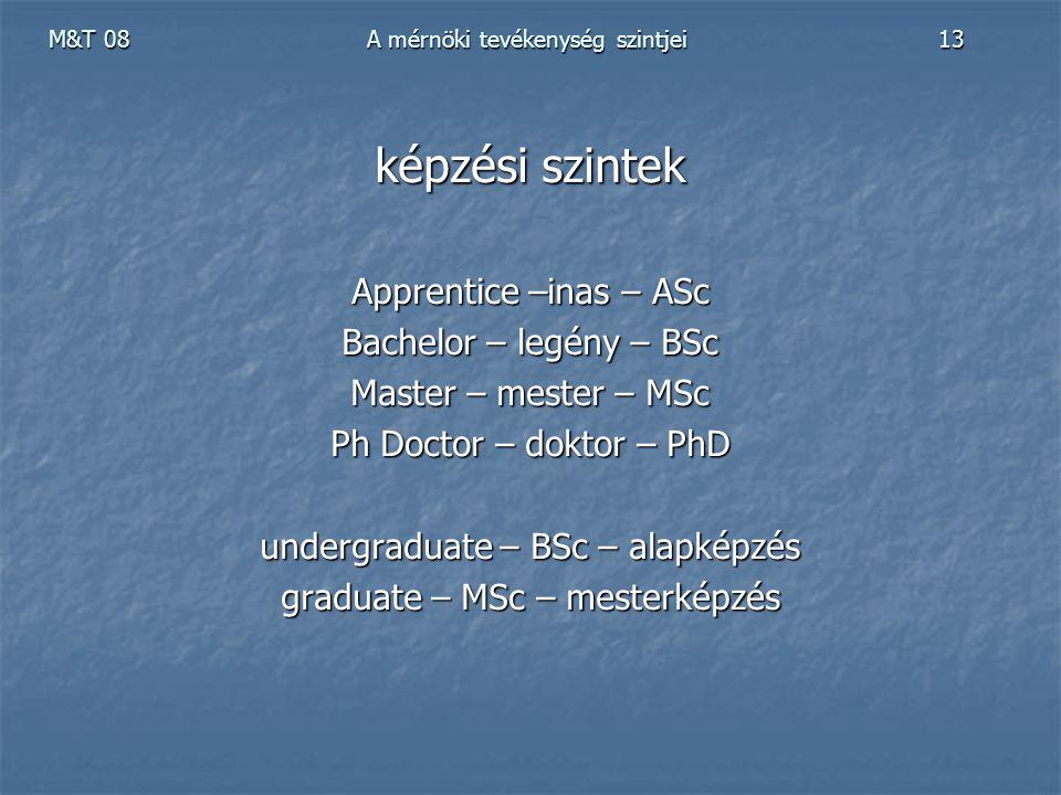 M&T 08 A mérnöki tevékenység szintjei 13 képzési szintek Apprentice –inas – ASc Bachelor – legény – BSc Master – mester – MSc Ph Doctor – doktor – PhD
