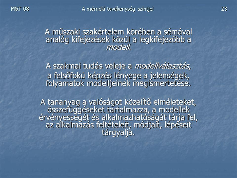 M&T 08 A mérnöki tevékenység szintjei 23 A műszaki szakértelem körében a sémával analóg kifejezések közül a legkifejezőbb a modell. A szakmai tudás ve