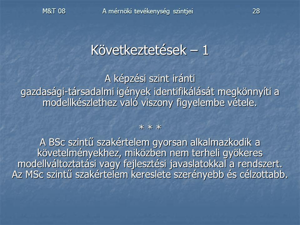 M&T 08 A mérnöki tevékenység szintjei28 Következtetések – 1 A képzési szint iránti gazdasági-társadalmi igények identifikálását megkönnyíti a modellké